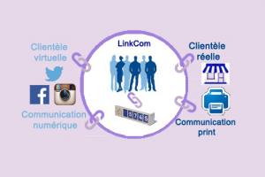 communication digitale print rennes